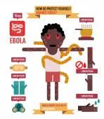 Ebola prevention Infographics. — Stock Vector