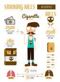 Smoking kills infographic. — Stock Vector