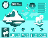 Polar bears with polluted ocean and global warming Infographics. — Stock Vector