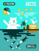 Polar bears with dead fishes and oil tank in polluted ocean infographics. — Stock Vector