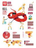 エボラ ウイルスの病気. — ストックベクタ
