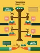 Corruption infographic. — ストックベクタ
