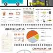 Road Trip Infographic — Stock Vector #54818923