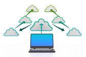 Cloud-computing — Stockfoto