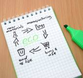 Notepad with product life cycle and word eco. Recycling — Stock Photo