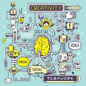 Model work of a brain center — Stock Vector