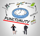 Punctuality concept — Stock Photo