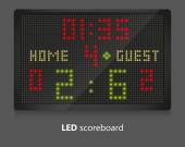 LED scoreboard — Stock Vector