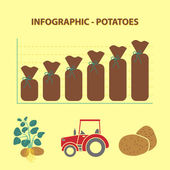 Infographic with graph of production growth of potatoes — Cтоковый вектор