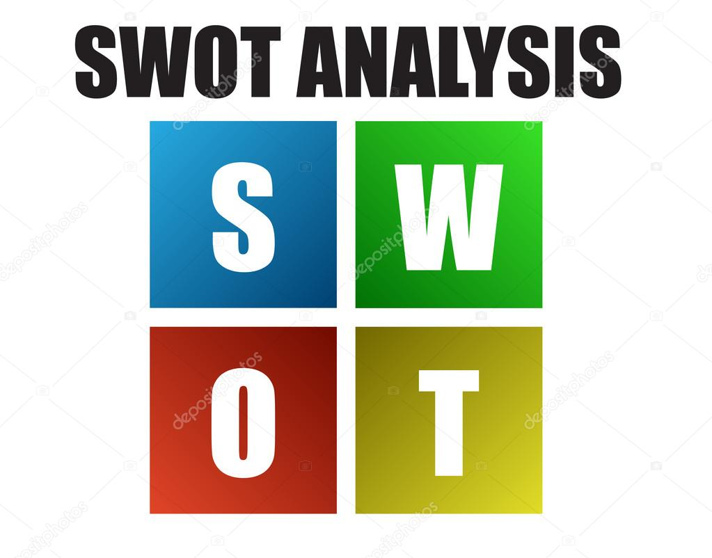 swot analysis strengths weaknesses opportunities and threats swot analysis strengths weaknesses opportunities and threats vector by maranelo66