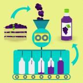 Grape juice fabrication process — Stock Vector