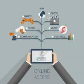 Acesso de usuários on-line para recursos multimídia — Vetor de Stock