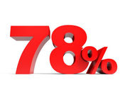 Red seventy eight percent off. Discount 78. — Stock Photo