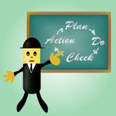 Business man pointing PDCA - plan - do - check - action — Stock Vector
