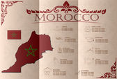Morocco infographics, statistical data, sights. Vector — Stock Vector