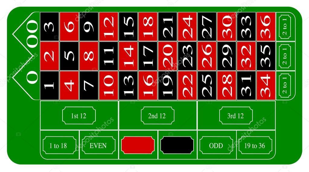 online casino ohne einzahlung bonus european roulette online