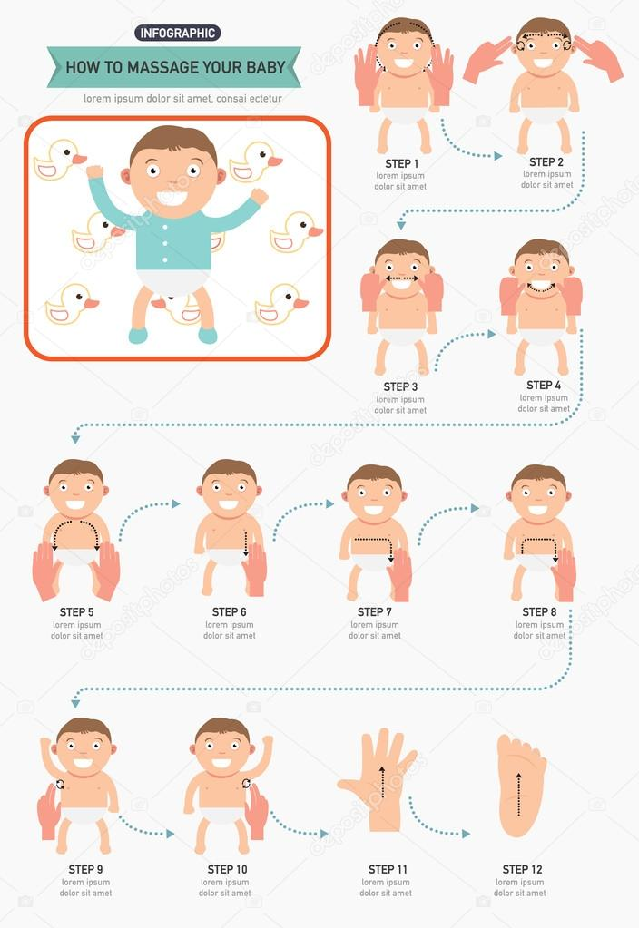 Massage tutorial infographic
