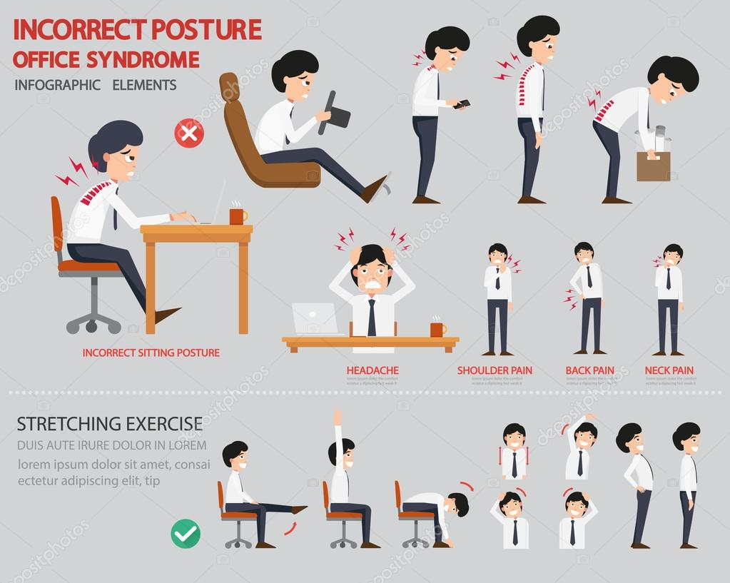 Incorrect Posture And Office Syndrome Infographic Stock