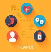 Treatment concept — Stockvector