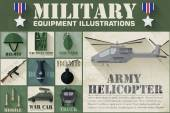 Military equipment — Stock Vector