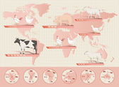 Worldwide meat consumption — Vecteur