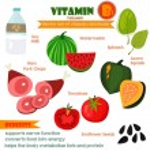 Vitamins and Minerals foods Illustrator set 6.Vector set of vita — Stock Vector #80022414