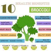 10 Health benefits information of Broccoli. Nutrients infographi — Stock Vector