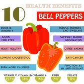 10 Health benefits information of Bell Peppers. Nutrients infogr — Stock Vector