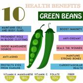 10 Health benefits information of Green Beans. Nutrients infogra — Stock Vector