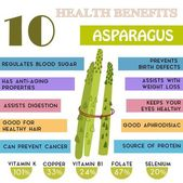 10 Health benefits information of Asparagus. Nutrients infograph — Stock Vector