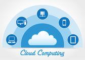 Cloud Computing Concept — Stock Vector