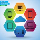 Инфографики - облачных вычислений концепции — Cтоковый вектор