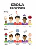Ebola symptoms vector with characters — Stock Vector