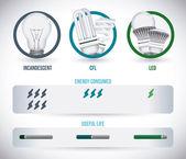 Bulb design, vector illustration. — Stockvektor