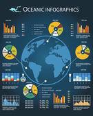 Oceanic infographics template — Stock Vector