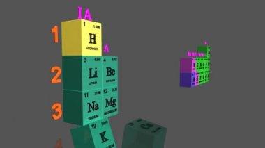 Periodic table — Stock Video
