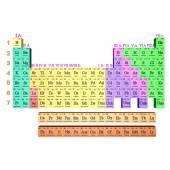Periodic Table — Stock Photo
