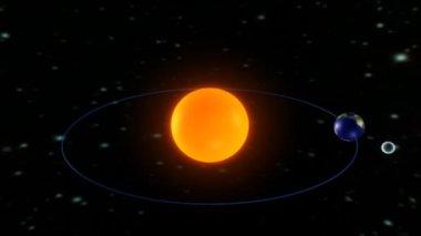 Солнце и Земля Солнечной системы — Стоковое видео