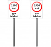 Kilocalorie daily intake road signs — Stock Photo