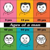 Ages of a man — Stock Vector