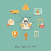 Hacker activity computer viruses concept vector — Stock Vector