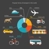 Popular forms of transport — Stock Vector