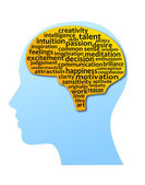 Silhouette of the head and brain in concepts — Stock Photo