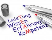 The team (german words) — Stock Photo