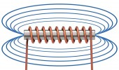 The electromagnetic field — Stock Photo