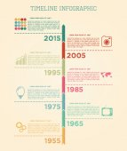 Retro Timeline Infographic vector design template — Wektor stockowy