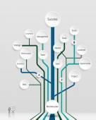 Business plan tree.Financial-Marketing Planning — Stock Vector