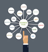 Businessman hand point to Business plan molecule design. — Stock Vector