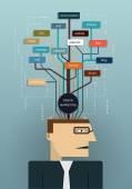деловой человек, планирования цифровой маркетинг — Cтоковый вектор