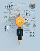 Business man planning idea marketing — Vecteur